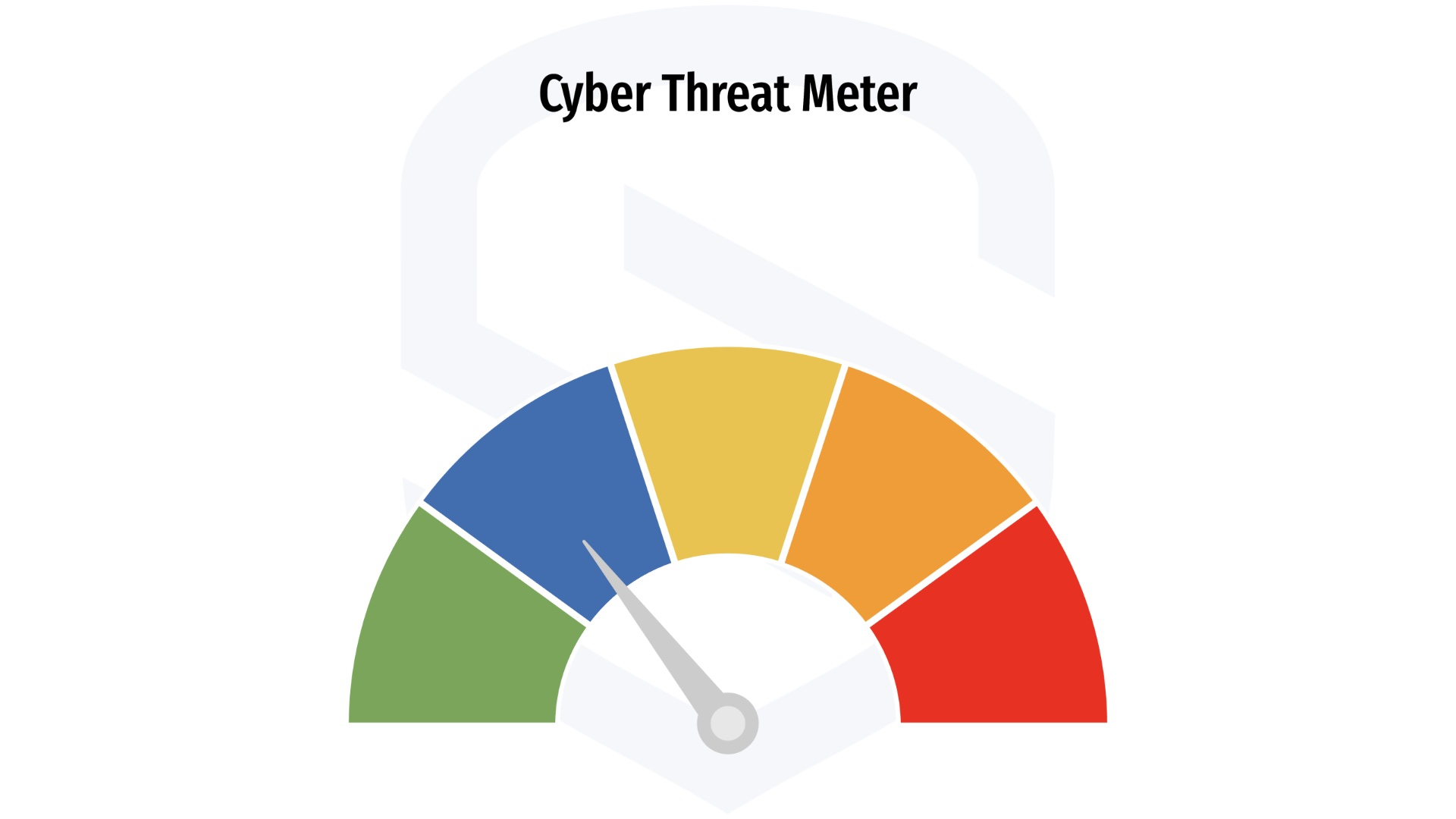 Cyber Threat Meter by Cyberprotech